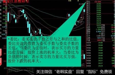委比什么意思呢?负值越大股票越好吗?
