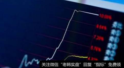 新股上市的涨停板是谁拉升的?