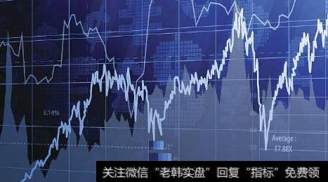 【波浪理论三大铁律】波浪理论真的适合应用于外汇市场分析吗?