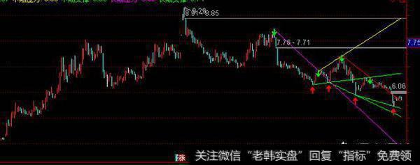 中国联通频出利好,股票为什么不涨?