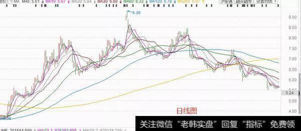 中国联通市盈率这么高市净率不到1,有长线持有的价值吗?
