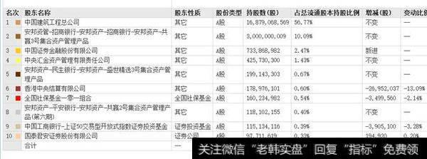 【中国建筑股票吧】中国建筑年报出来后,股票会怎么走?