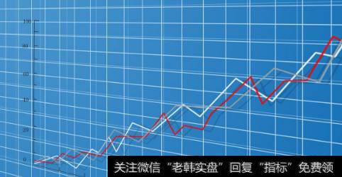 沪市股票,深市股票和创业板股票有什么区别?