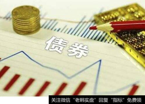 什么是债券质押式回购?