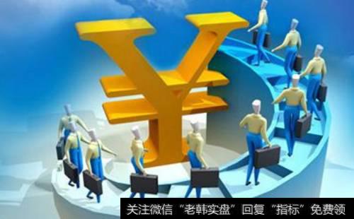 【银行类股票型基金】银行类基金怎么样?