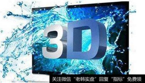上单日女|单日暴涨近1000%、纳斯达克裸眼3d技术公司股价一飞冲天 裸眼3D题材概念股可关注