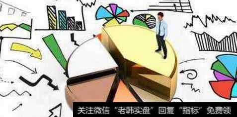 如何看待大学生创业_大学生创业,如何股权分配?