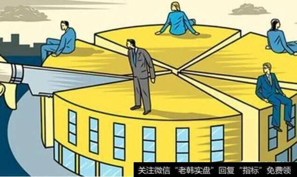 [初创公司怎么融资]准备融资的初创公司前期股权划分要注意什么?