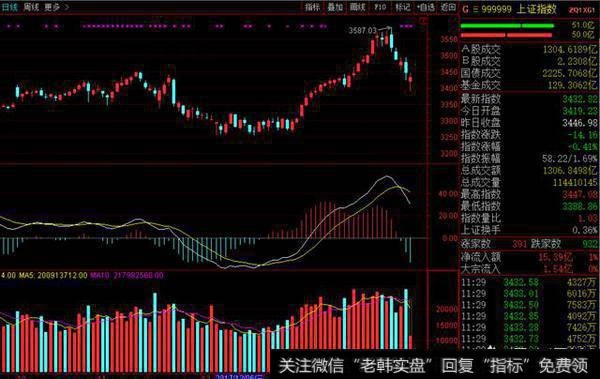 a股连续两天百股跌停股民们怎么办_A股连续两天百股跌停,股民们怎么看?