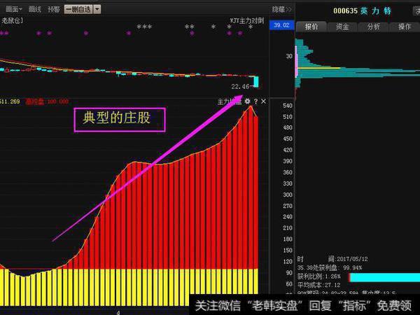 【中央商场股价跌停】英力特股价跌停立马停牌,跌停前2个万手大单进场,是否存在内幕消息?