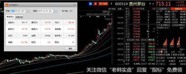 [贵州茅台今日股价]如何看待贵州茅台股价再创新高?