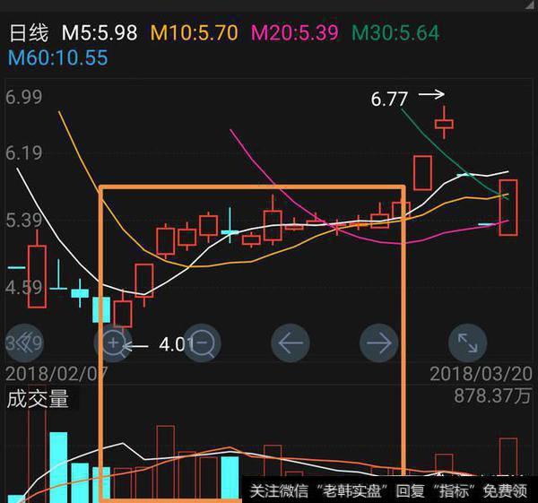 股价爆拉之前会有什么影响_股价爆拉之前会有什么蛛丝马迹和征兆?