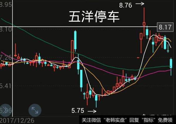 如果中国联通把名字改为联通未来,股价会不会应声上涨呢?