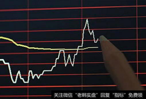 股价突破年线后会怎样?