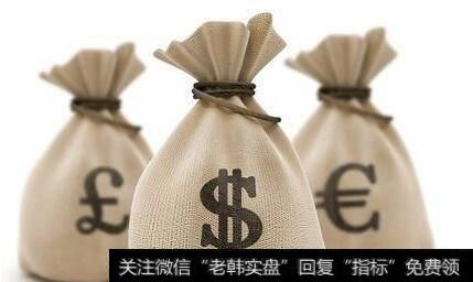 [股指期货交易费用]股指期货交易的基市制度:结算担保金制度