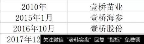 如何看待死亡_如何看待31岁女富商刘晓庆被抓,与父亲一同操纵股价套现17亿?
