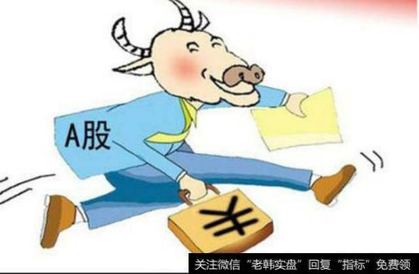a股上市公司独角兽概念|独角兽概念领涨A股,如何分析把握现阶段的牛股?