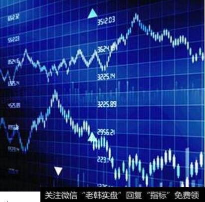 投资市场上如何计算_投资市场上如何操盘?