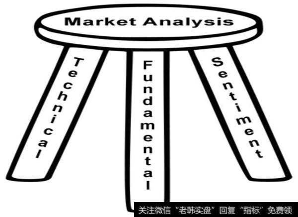 中国外汇交易市场交易货币_外汇交易市场的操盘高手都是如何在做交易?