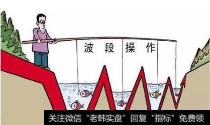 【为什么这么多人喜欢张国荣】为什么这么多人喜欢波段交易?为什么不做短线交易呢?