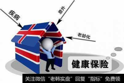 """【中国人均保费是多少】""""90后""""人均保费五年涨4倍 健康险成首选"""