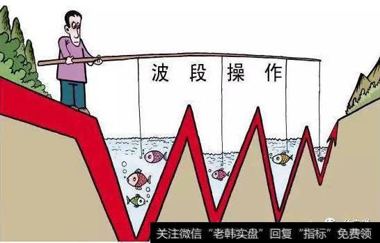 【波段操作技巧】如何利用波段操作在股市中获利?