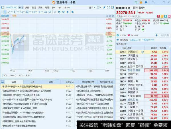 [港股开户]港股创11年新高,如何抓住牛市红利?