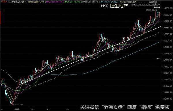 港股开户_港股的牛市已经开启,对应的A股会有迟到的牛市吗?