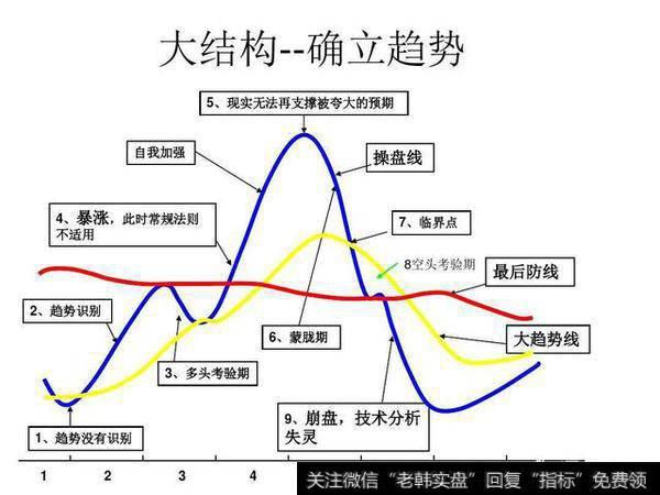 股市里盈利模式有哪些_股市里盈利模式有哪些,在牛市里有什么交易系统是可以持续盈利的?