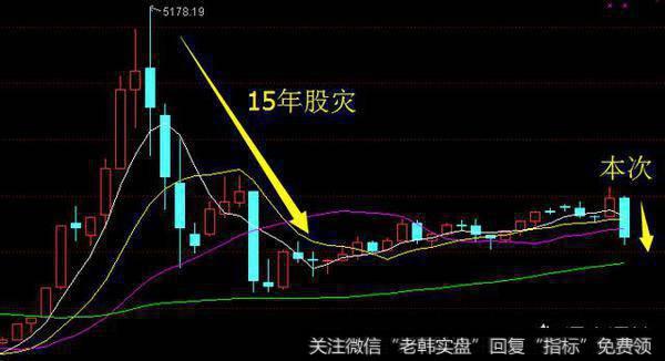 股市上的大公司_现阶段股市大熊市,会对定期理财产品影响大吗?