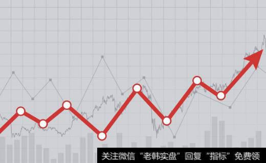 炒股为什么会亏钱_为什么说炒股就得先人一步,要买在行情启动之前?
