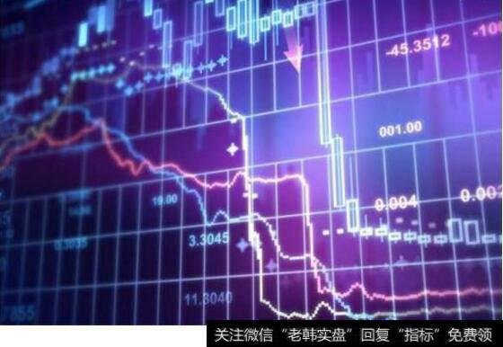 [花荣新浪博客]花荣股市最新私人操盘日志:指数回踩说明了什么?