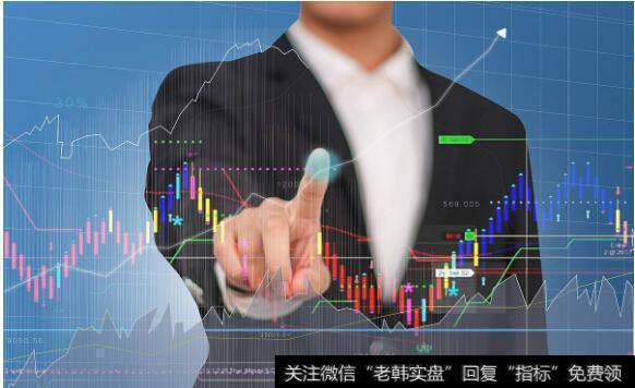 【蔡钧毅的博客】蔡钧毅股市最新消息:机会更容易发生在回踩后