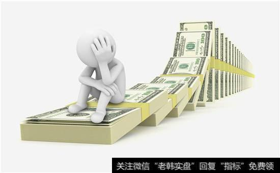 【正金油】李正金最新股市评论:各大指数到此区域勿追涨