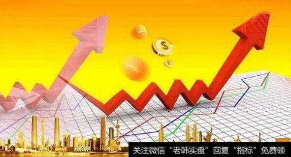 股票分时竞价图怎么看?