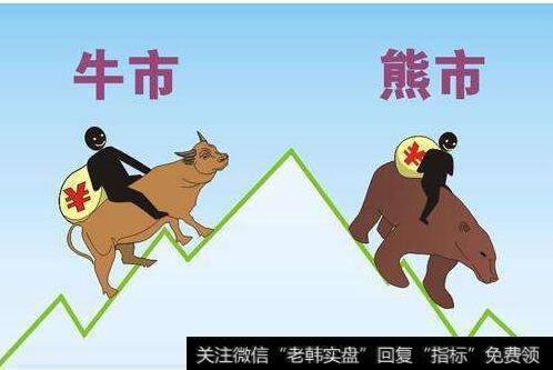 熊市和牛市是什么意思|支持牛市、熊市背后的经济因素