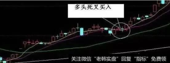 选时机和选股哪个更重要?什么样的股票才是好股票?