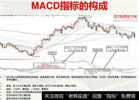 MACD六大金叉买入法