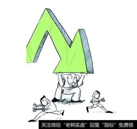 如何识别牛股真假上升三角形,揭露庄家的操盘秘密,亿万散户收藏
