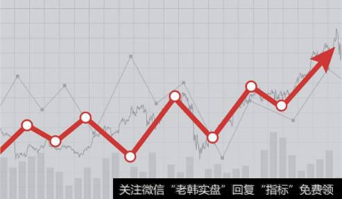 股票突破后上涨的幅度该怎样把握?