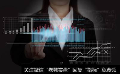如何辨别一只股票的股性好坏?有哪些具体指标或形态?