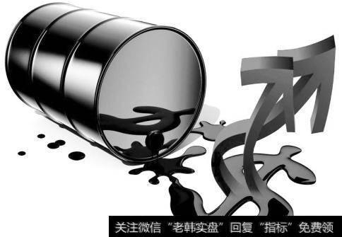 原油投资中的支撑线分析技巧