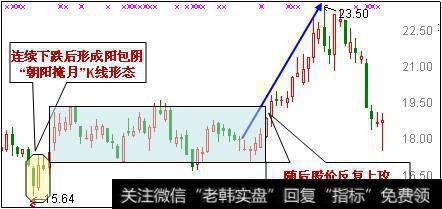 股票抄底绝招:三个可以抄底的k线形态
