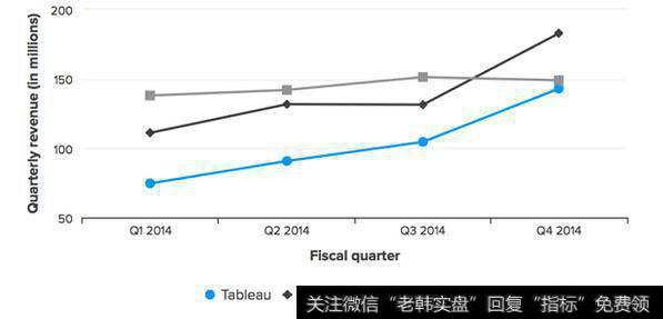 中国股市价值连城的黄金口诀:无量涨停买,天量涨停卖