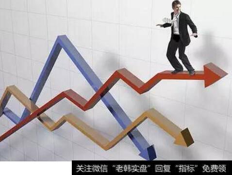 资产负债率有哪些影响因素?