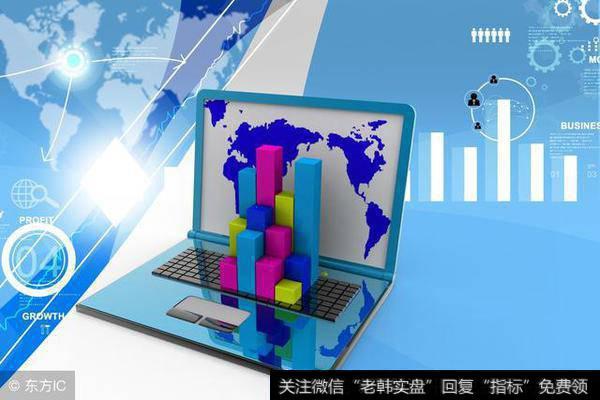 北京股票配资:股票配资的优缺陷 