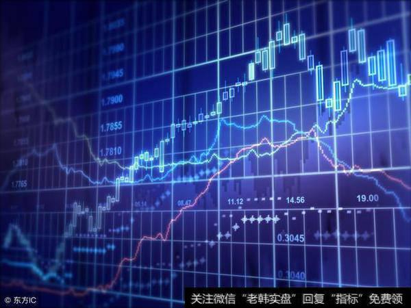 (股票趋势理论的鼻祖)——我们都忽略道氏理论的精髓