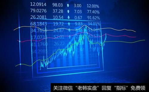 股票MACD指标怎么看?MACD指标有什么组合?