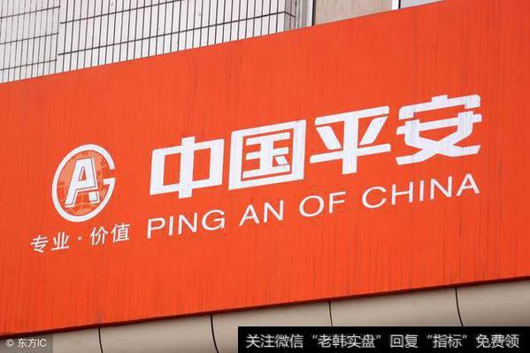 """蓝筹股异动,中国平安成""""吸金王"""",21股主力资金流入1亿元以上"""