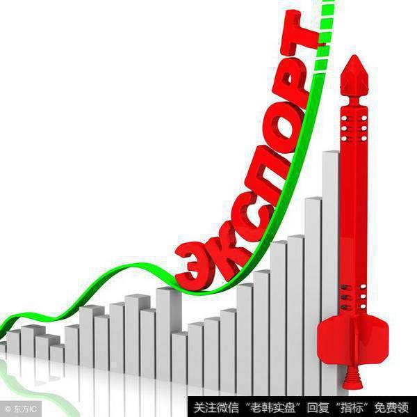 股票软件指标之背离